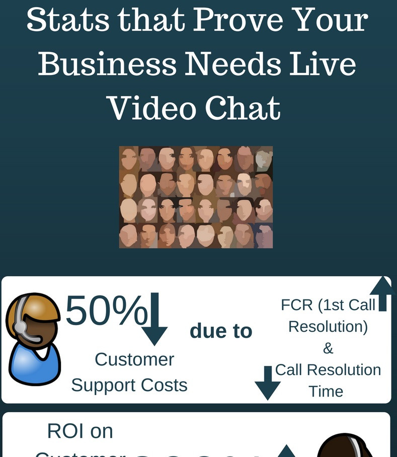 Live Video Chat Infographic