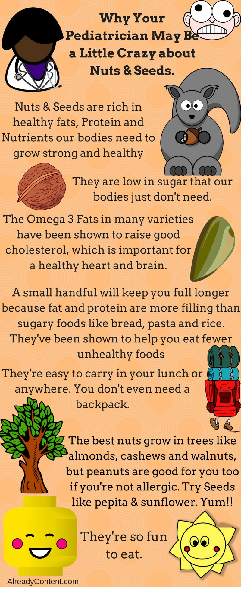 Visual: The health benefits of nuts and seeds