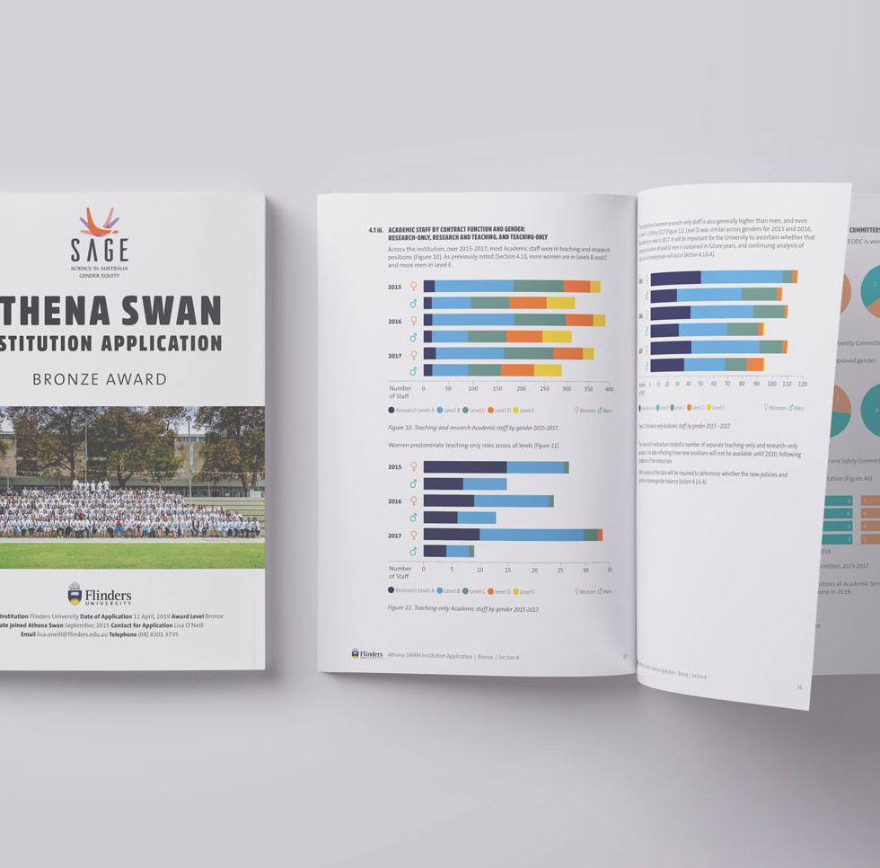 Athena Swan document