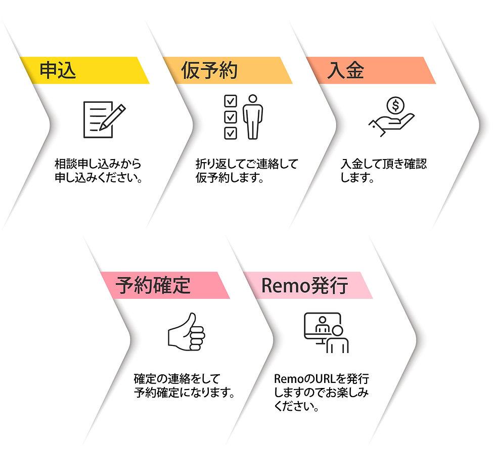 remoレンタル携帯用.jpg