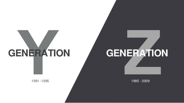 Générations Y & Z : LA REVOLUTION TRANQUILLE