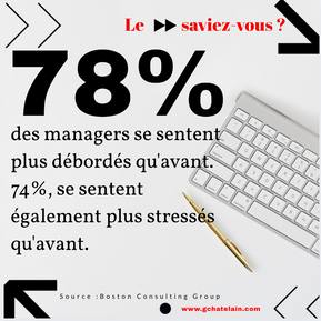 stress des managers