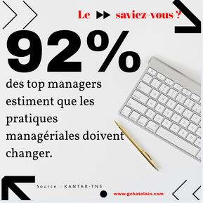 QVT et management