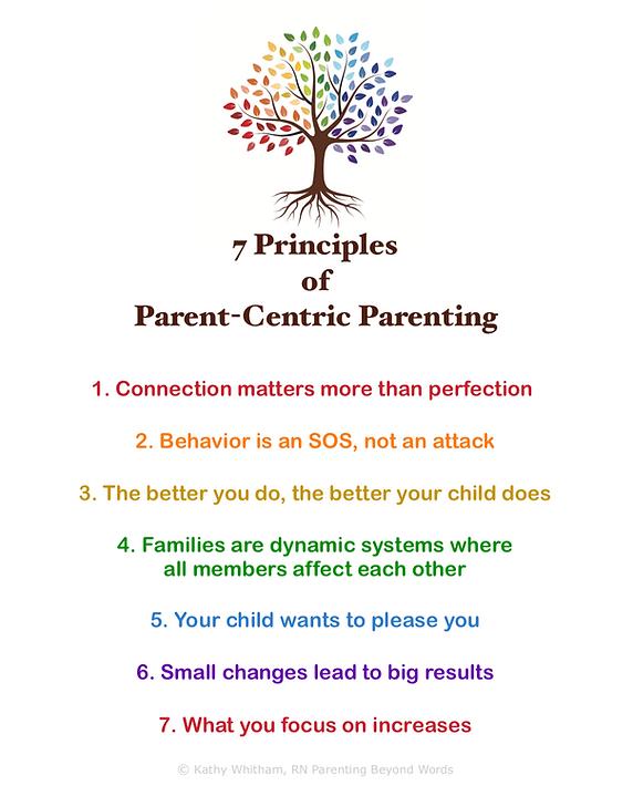 7 principles tree image.png