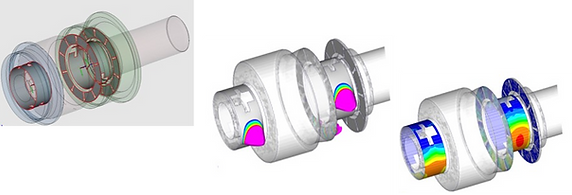 WIND_Thermo-Elasto-Hydro-Dynamische-Anal