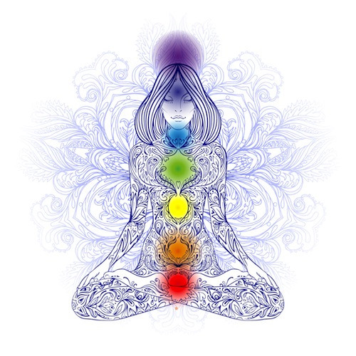 Chakras...We All Have Them, What are they?