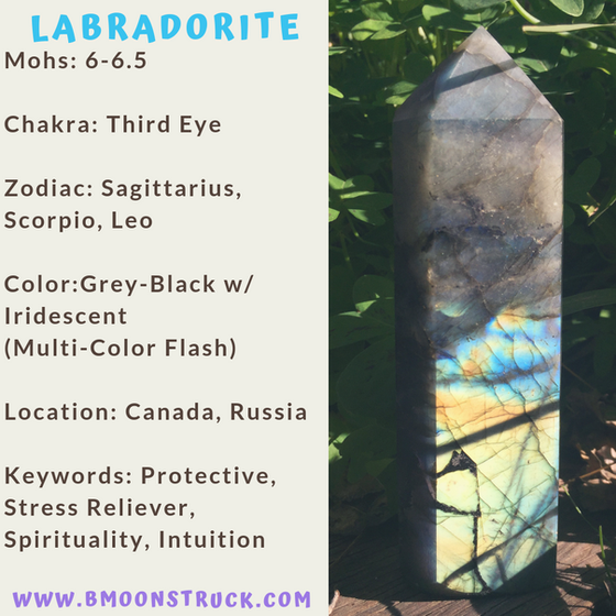 Mineral MoonDay~Labradorite