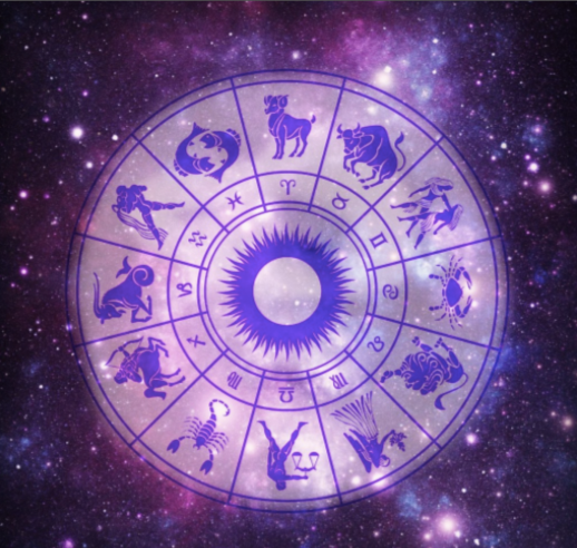What's Your Sign?? Sun/Moon Signs Explained!