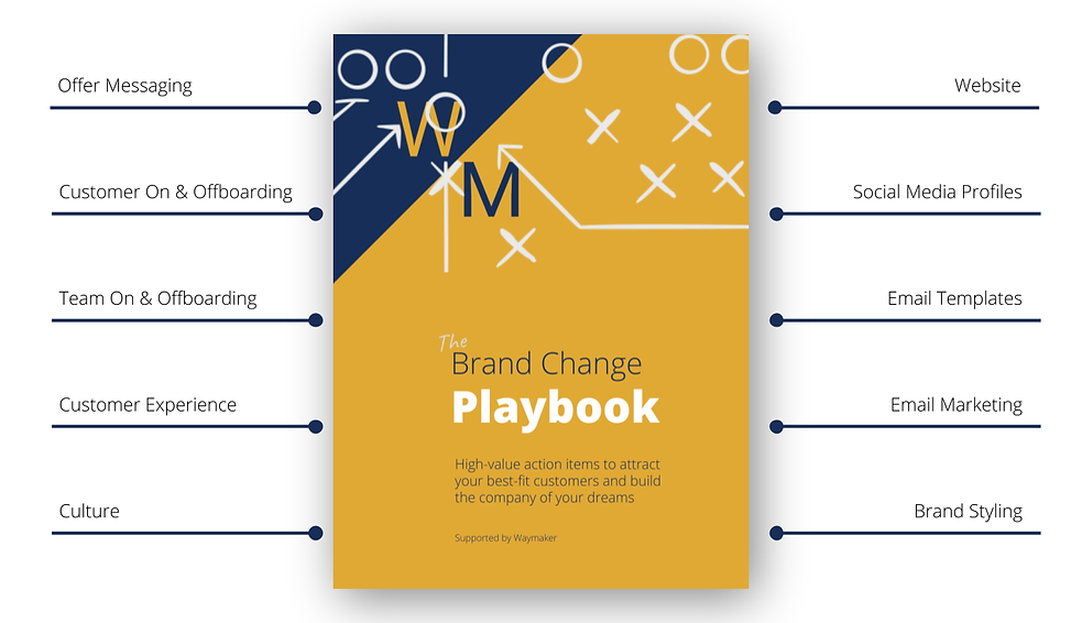 Change Playbook Details.png