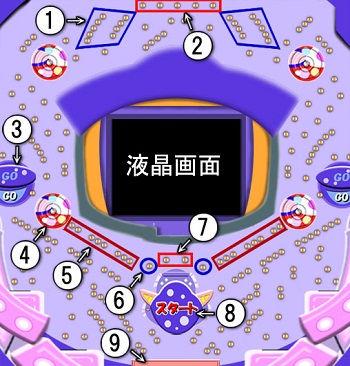 파칭코-파칭코사이트인포-파칭코보더라인3.jpg
