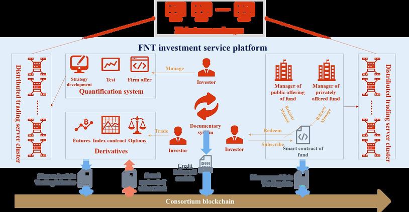 业务模型eng.png