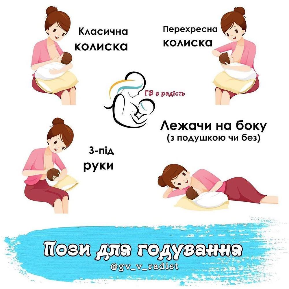 Как правильно кормить грудью новорожденного, Как правильно давать грудь лежа, Подушка для кормления, Позы для кормления грудью новорожденного, як годувати сидячи, Годування з-під руки, Пози для годування при лактостазі, Пози для годування лежачи, Як правильно годувати грудьми сидячи  Як правильно прикладати дитину до грудей лежачи  Методи прикладання до грудей, Як правильно годувати дитину лежачи