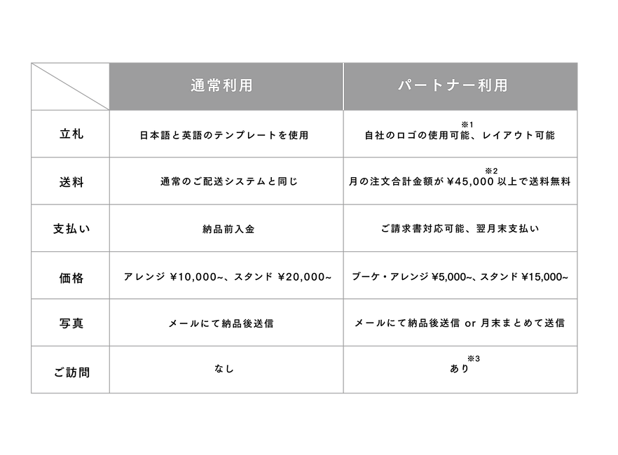 CORPO_M_アートボード 1 のコピー 5.png
