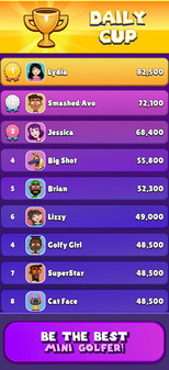 Daily Cup Leaderboard