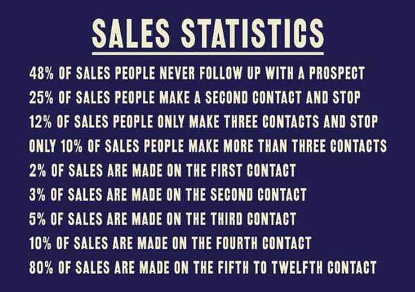 SalesStats.png