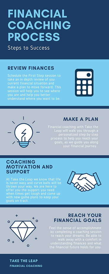 Coaching Steps to Success Infographic2.p