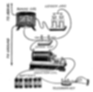 Wireless telegraph spark gap transmitter circuit - history of wireless telegraph, arc transmitter, Vlademar Poulsen, HF alternator transmitter, Ernst Alexanderson, crystal detector receiver, wireless room