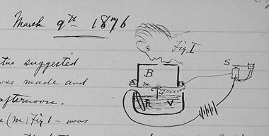 Elisha Gray first telephone sketch - history of telephone, Alexander Graham Bell,liquid transmitter, magneto telephone, common battery telephone, Almon Strowger, Rotary selector, DTMF