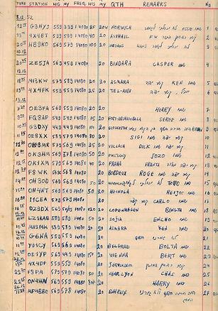 "History of Amateur Radio, 4X4FW, Drake TR-4, Drake RV4, ICOM IC-746PRO, IC-22A, Soviet Army HF receiver R-311, Bao Feng UV-5RA, Lafayette Desk Microphone 99-4607, MFJ-864, Bencher BY-1, Vibroplex ""Original"" Semi-Automatic Key, J-37 Key, Butternut HF9V,"