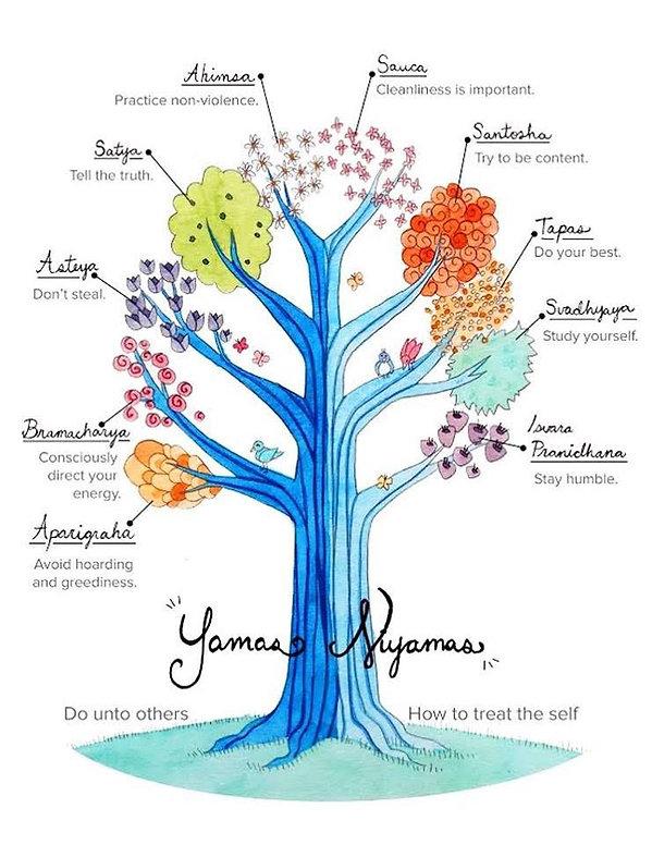 Yamas-Tree.jpg