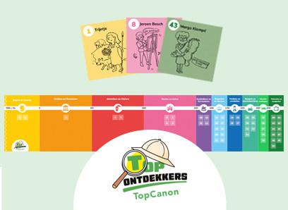 Herziene versie TopCanon in de portal van Onlineklas!