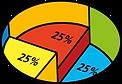 delen-procenten.png