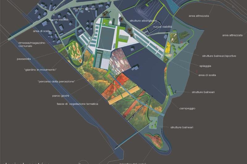 sport facilities, leisure & masterplan