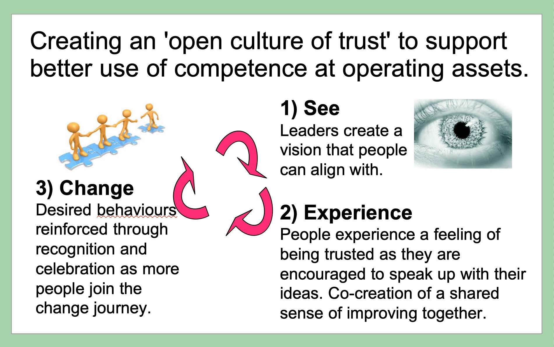 5 Culture of trust