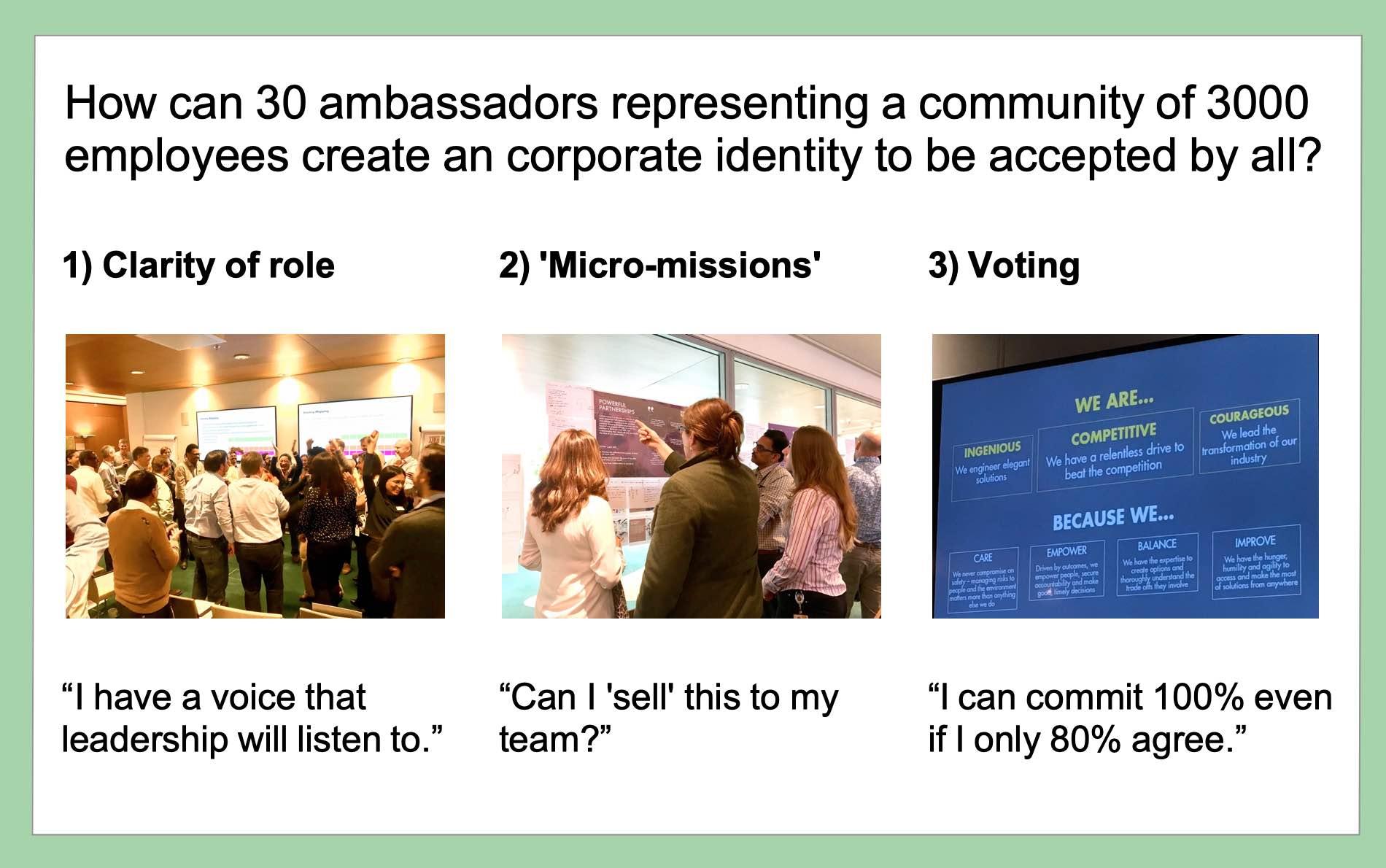 6 Corporate Identity
