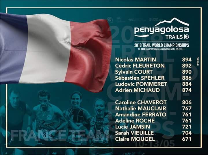 Sélectionnés Equipe de France 2018