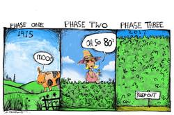 Three_phases_
