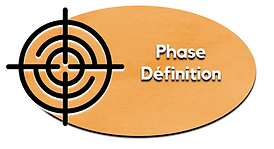 Appreciative-inquiry-phase-definition.png