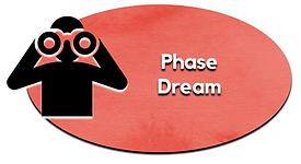 Appreciative-inquiry-phase-dream.png