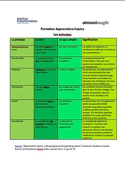 Principes de l'Appreciative Inquiry