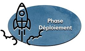 Appreciative-inquiry-phase-deploiement.png