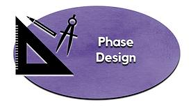 Appreciative-inquiry-phase-design.png