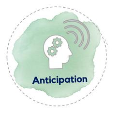 principe-appreciative-inquiry-3.png