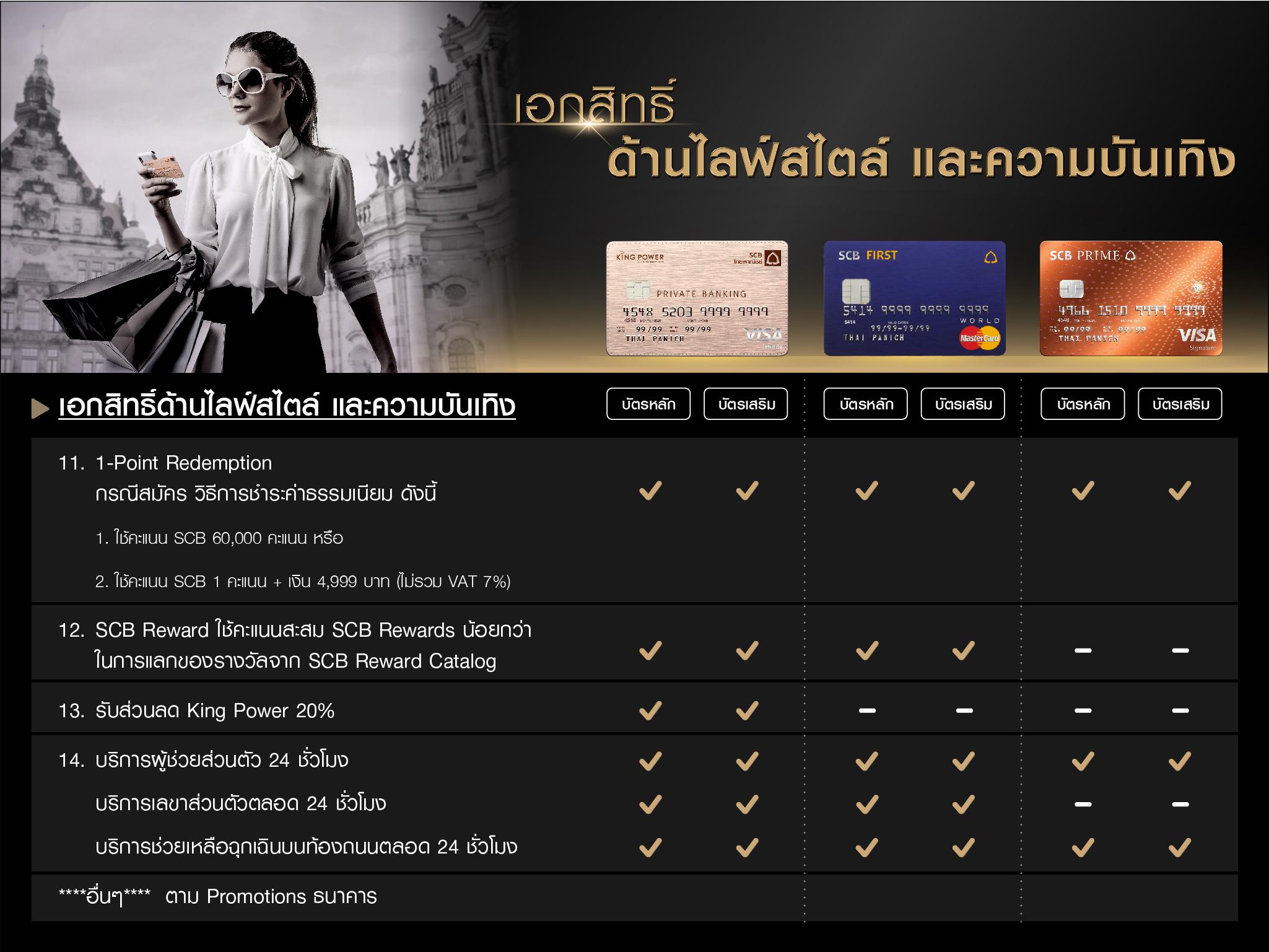 SCB_Wealth Comparison_iPad Air 2_G8-10