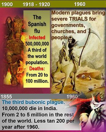 Spanish-flu-bubonic-plagues.JPG