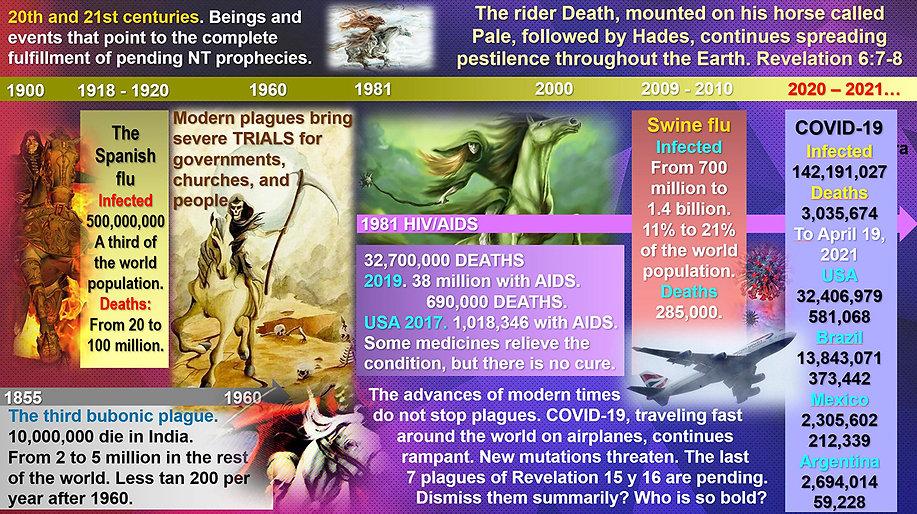 Devestating-plagues-of-modern-times-1280