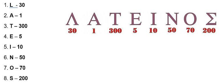 Lateinos-666-numerical-value-of-Greek-letters.JPG
