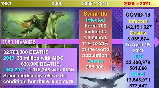 HIV-AIDS plague.JPG
