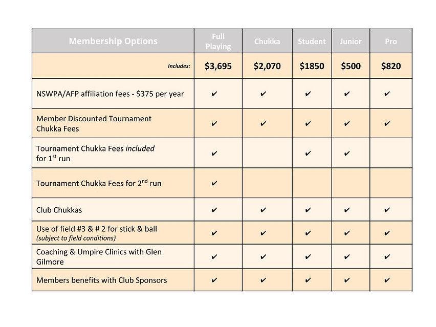 WPC 2021 Membership Options.pptx-2.jpg