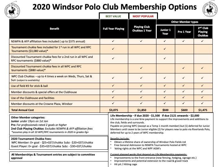 WPC 2020 Membership Options.jpeg