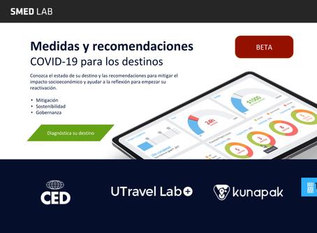 Innovar es mantenerse relevante - SMED Lab.Travel