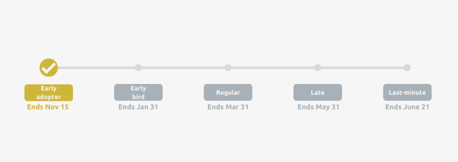 #datalift summit ticket timeline (early adopter).png