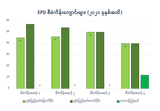 EPD (Bur).PNG