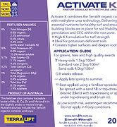 Terralift%20Activate%20K%20Label_edited.
