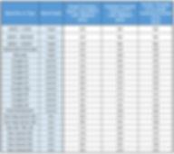 Douglas Price List 2020.jpg