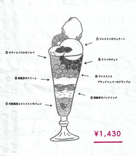 シメパフェ 中-文字無し6月3.3.png